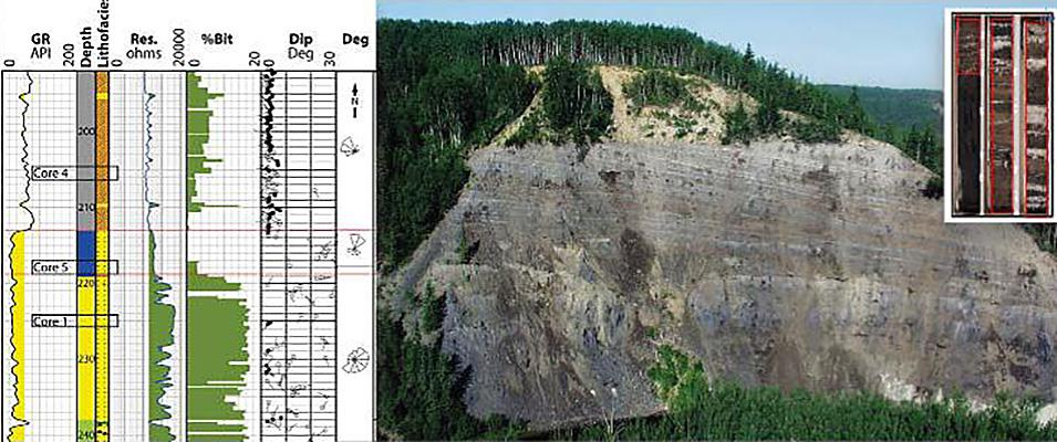 ACE SC 10 | Assessment of Alberta Oil Sands – Integration of Geology, Geophysics, Geochemistry and Reservoir Engineering for Reservoir Characterization and Optimizing Thermal Recovery