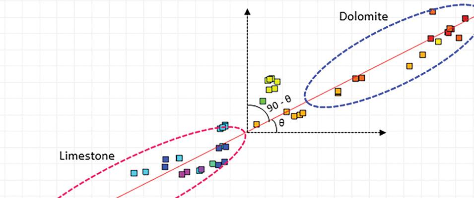 Integrated Data Enhance Dolomite Mapping