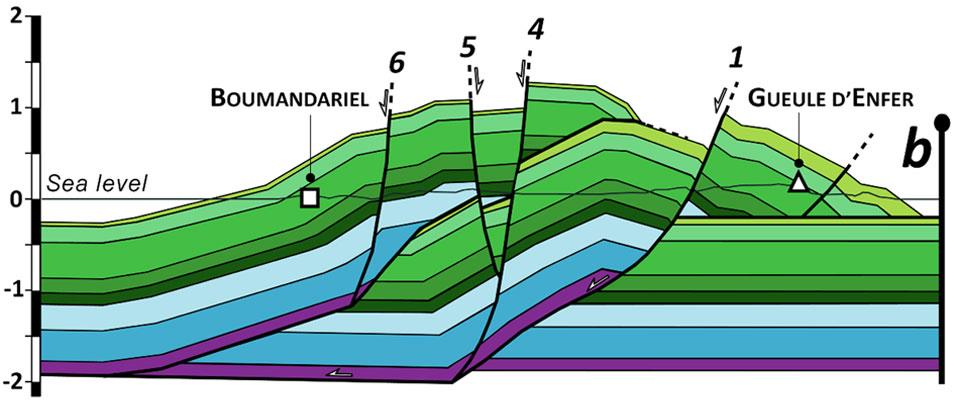 Tectonic versus diagenetic origin of fractures in a naturally fractured carbonate reservoir analog (Nerthe anticline, southeastern France)
