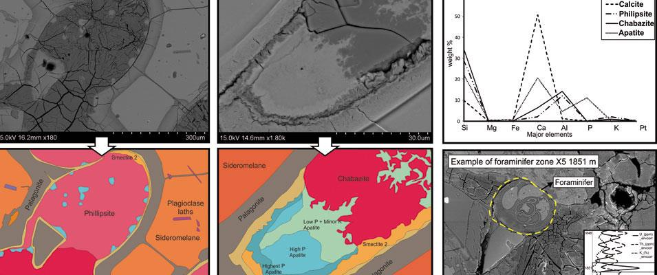 The petrophysical and petrographical properties of hyaloclastite deposits: Implications for petroleum exploration
