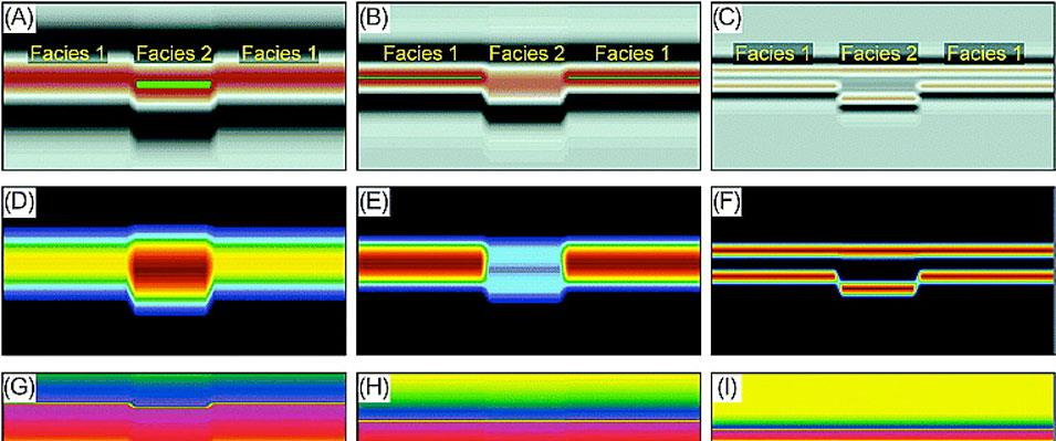 Basics of Seismic Facies Analysis