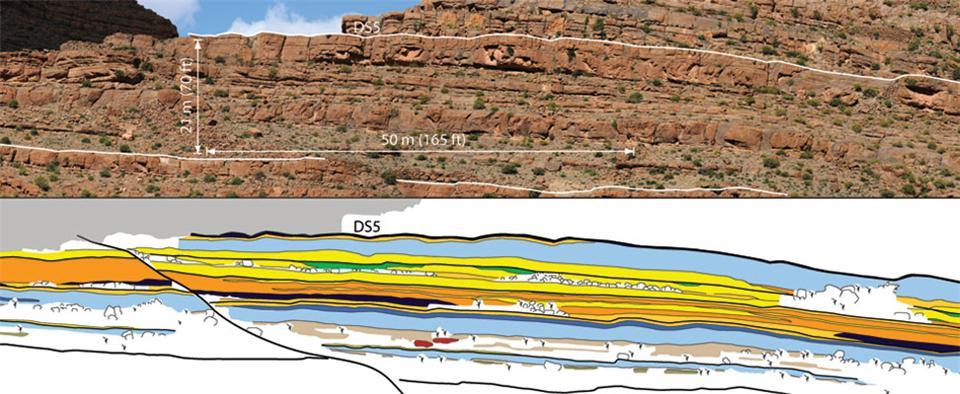 Outcrop analog for an oolitic carbonate ramp reservoir: A scale-dependent geologic modeling approach based on stratigraphic hierarchy