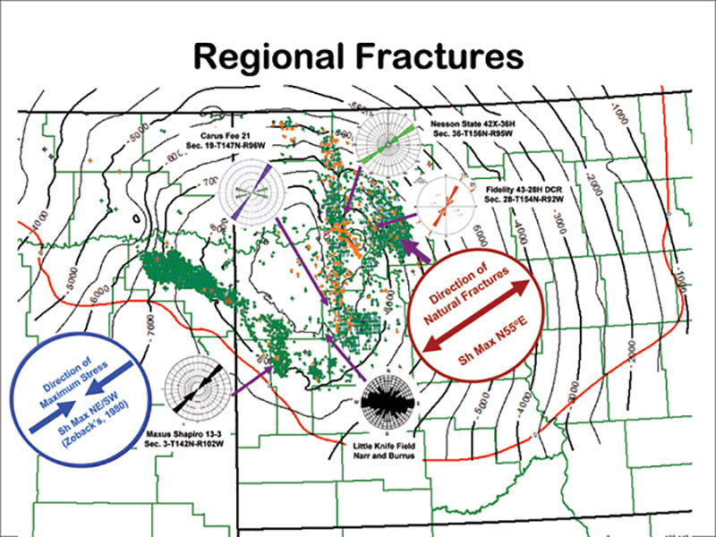 Regional fractures for the Three Forks Formation play.