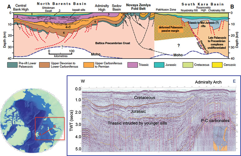 The West Siberian Basin and its offshore portions in the south Kara Sea are among earth's most prolific petroleum basins, with greater than 400 billion bbls(OE). It is an intracratonic basin that has evolved from Triassic to Tertiary. Note the progressive deepening of the late Jurassic source rock from south to north (Urengoy) and shallowing again into the south Kara Sea, which is likely to become a major oil and gas province over the next few decades.