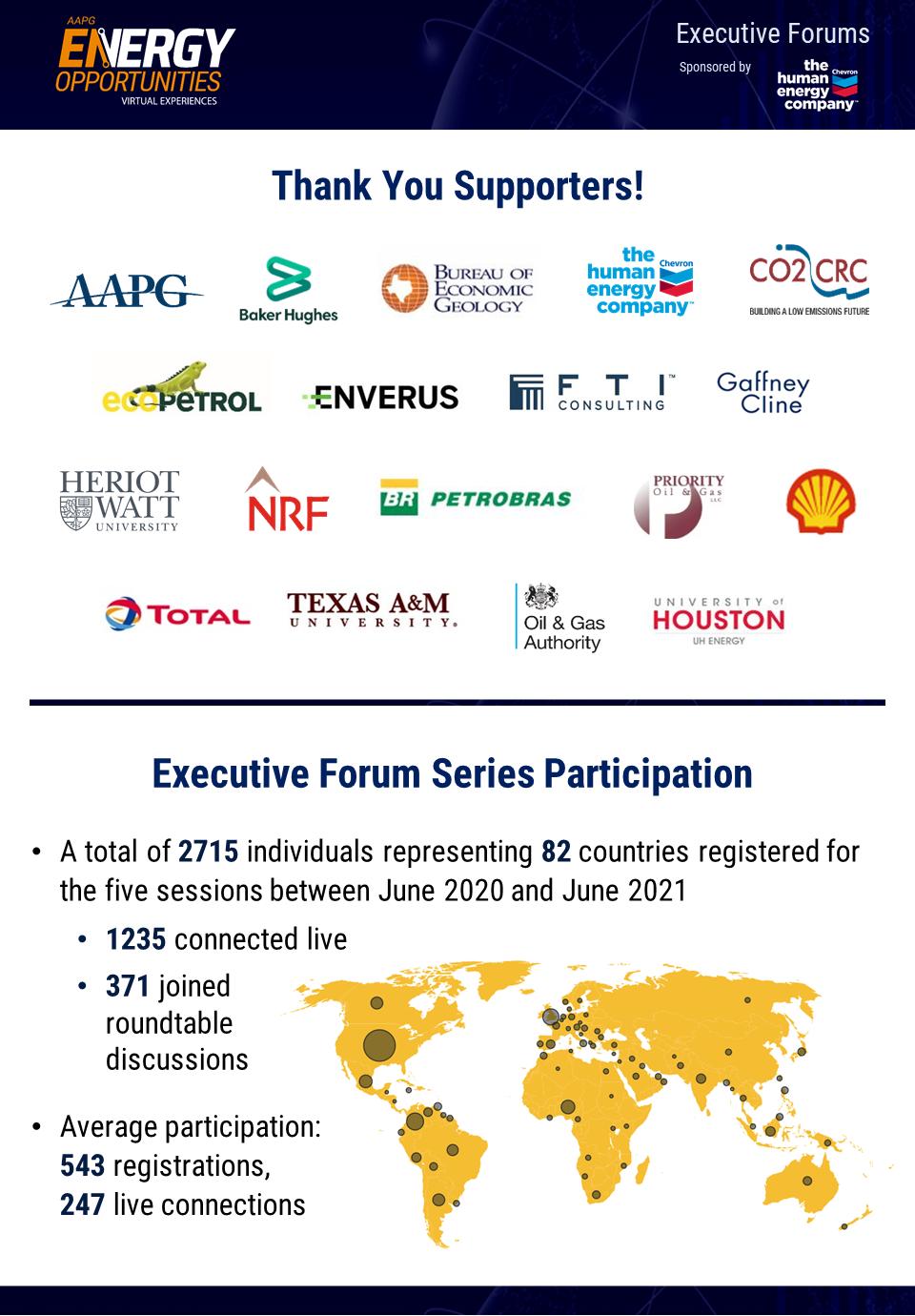 EO Forums 2021 Sponsors