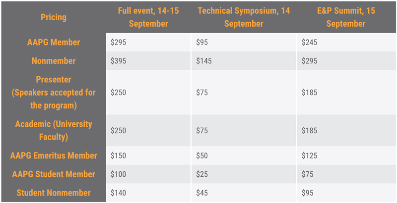AAPG 2021 Caribbean Technical Symposium Pricing