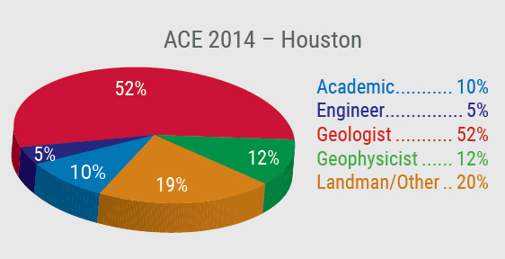 ACE Houston Who Attends