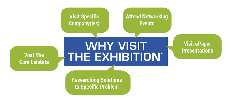 Why People Attend URTeC