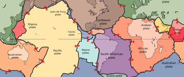 The tectonic plates and their direction of motion.